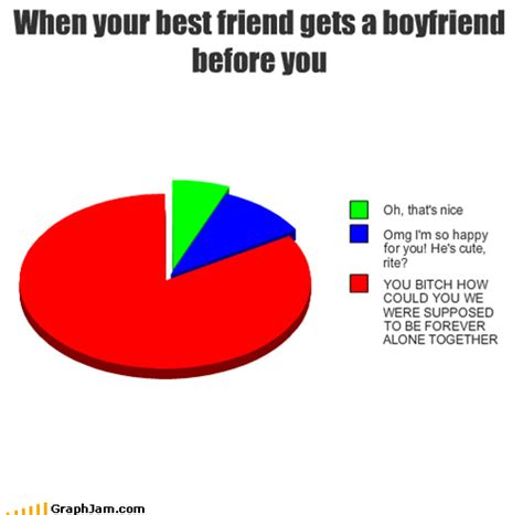 Funny Memes To Send To Friends - statistics about us japemonster