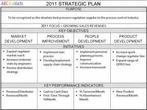 one page strategic plan strategic planning for your