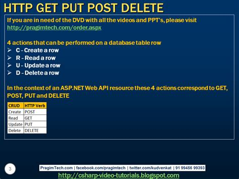 html tutorial get post sql server net and c video tutorial http get put post