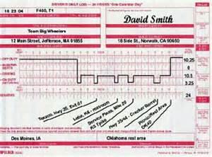driver log book sample law movie