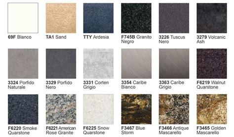 encimeras tipos y precios m 225 s de 1000 ideas sobre encimeras de cocina de granito en