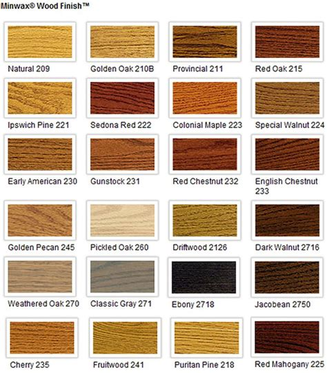 Oak Floor Stain Color Chart by 1000 Images About Kitchen Oak Floor Stain On