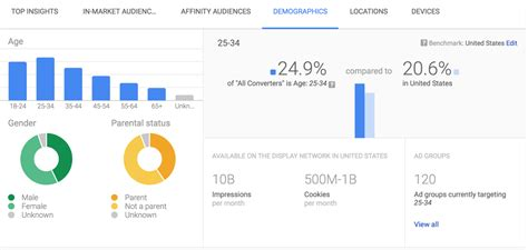 Free Insights Report by Audience Insights Report Shipping Invoice Exle Free Printable Shipping Label
