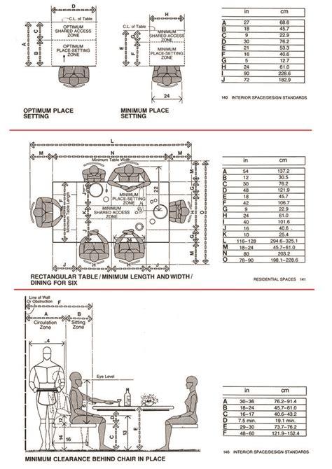 residential kitchen design meurments residential kitchen design kitchen design ideas