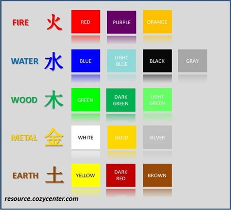 feng shui color feng shui front door colors room as possible also the