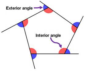 Formula For Interior Angle Of A Polygon Polygon Angles Level 2