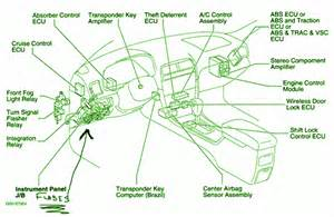 2000 Lexus Rx300 Interior 2002 Lexus Es 300 Fuse Box Diagram Circuit Wiring Diagrams