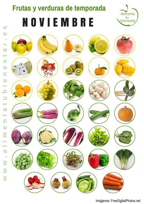 alimentos de temporada 171 recursos socioeducativos calendario de frutas y verduras de temporada para todo el