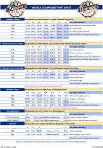 Lumber Price List Lumber Commodity Price List For March 22th 2016