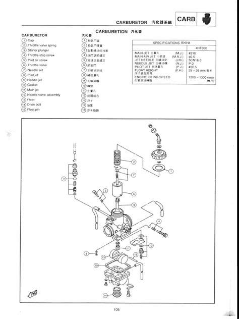 yamaha t135 wiring diagram wiring diagram gw micro