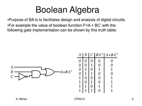 PPT - Chapter 2: Boolean Algebra and Logic Gates ... C- Boolean Function Examples