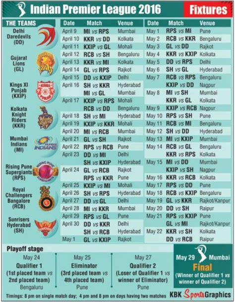 ipl 2016 image calendar template 2016 indian premier league 2016 schedule ipl 9 schedule ipl