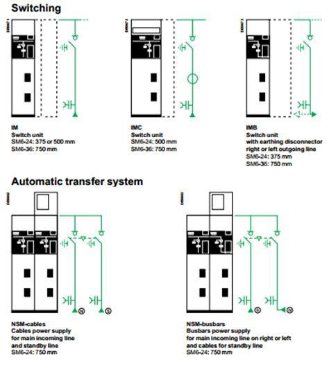 Panel Cubicle 20 Kv celebes teknik nusantara electrical and mechanical