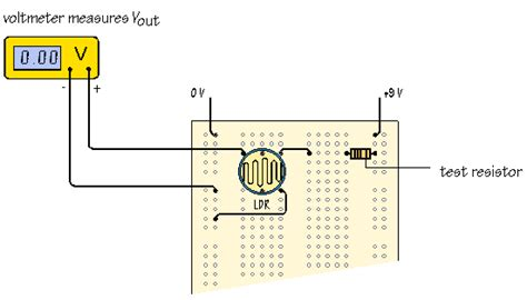 light dependent resistor gcse isa light dependent resistor experiment precautions 28 images gcse science isa methods gcse