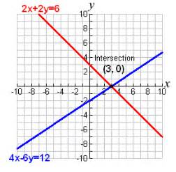 algebra i martinez february 2014