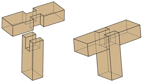 woodworking joints pdf woodworking joints pdf plans wood plans