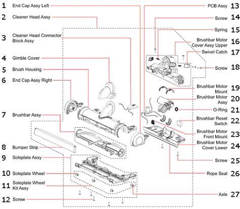 Proteam Vaccum Dyson Dc18 Partswarehouse