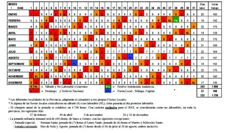 convenio 10875 ao 2016 resolucin de 27 de septiembre de 2013 delegacin