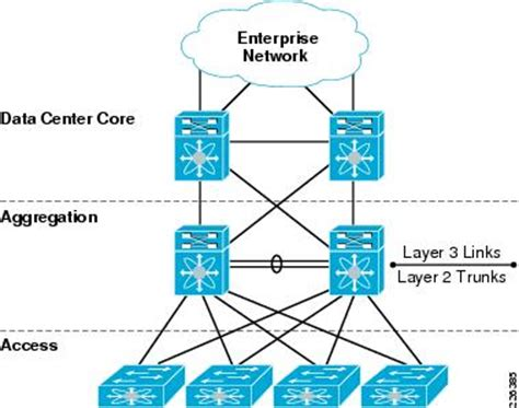 home data network design cisco virtualized multi tenant data center version 2 1