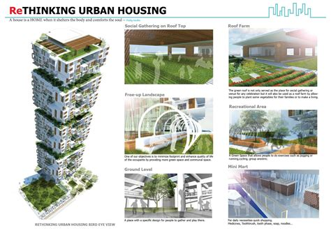 housing design concepts rethinking urban housing archiprix s e a 2012 architecture concept design arch