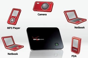 mobile hotspot verizon verizon mifi 2200 intelligent mobile hotspot wireless