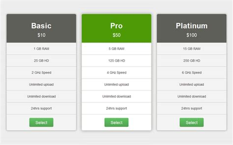 free css table templates 25 best html css responsive pricing table bootstrap templates