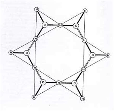 Hexagon Liquid hexagonal water hexagonal water crystals hexagonal water production