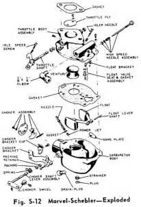 ford 9n carburetor diagram ford free engine image for user manual
