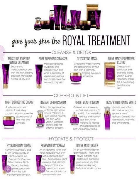 The Roy Ale Treatment by Younique Royalty Line All Deserve The Royal