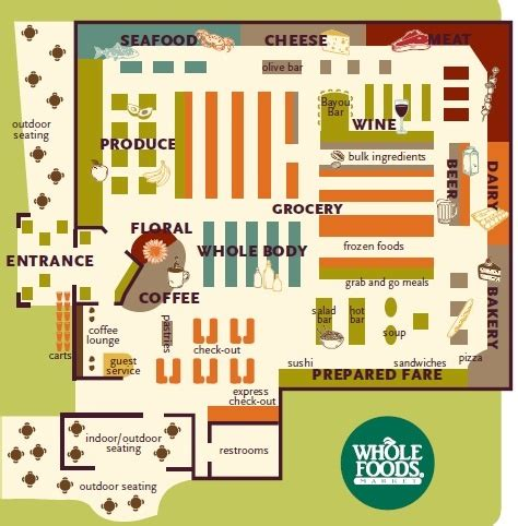 whole foods floor plan grocery store map images frompo 1