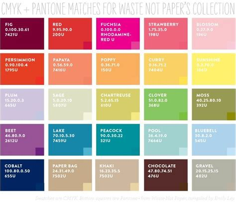 find a pantone color gold pantone cmyk search cmyk