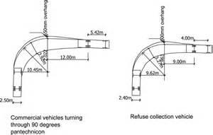 lorry turning radius guidelines pinterest
