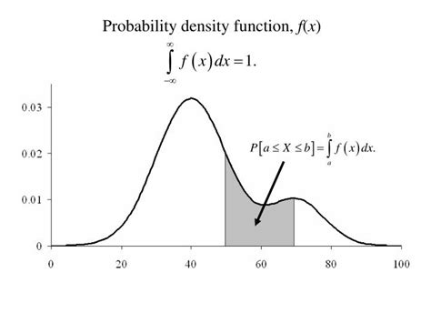 probability distribution function ppt random variables powerpoint presentation id 7233
