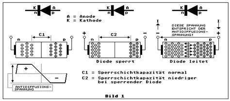 der diode vom dioden schalter zum ukw antennenumschalter p dotiert n dotiert 1n914 1n270 elektronen