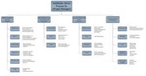 spring 2016 pathfinder preliminary project plan arxterra