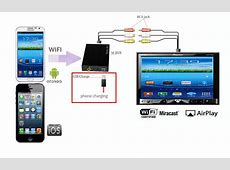 Android Smartphone/ iOS iPhone Wi-Fi Mirror Car Adapter ... Iphone 2g Box