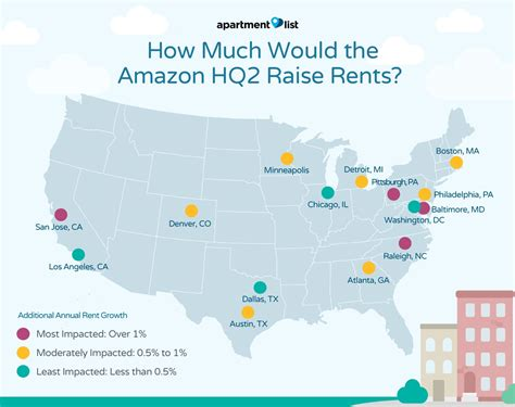 amazon hq2 amazon hq2 could mean higher rents for dallas area