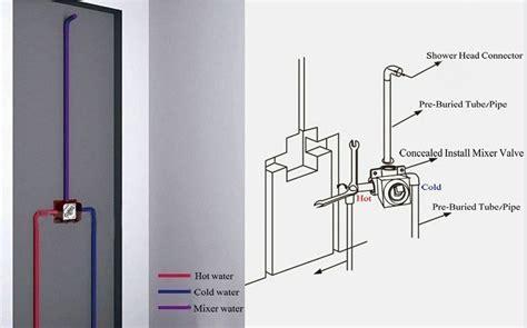 shower hot valve fontana bathroom in wall shower mixer valve