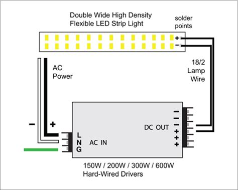 12 volt led light wiring diagram get free image