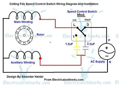 ceiling fan capacitor wiring diagram ceiling fan capacitor wiring diagram