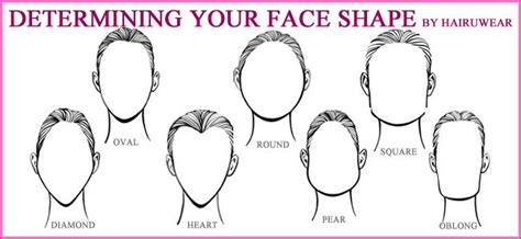 face shape measurements calculator determining your face shape wigs and hairpieces pinterest