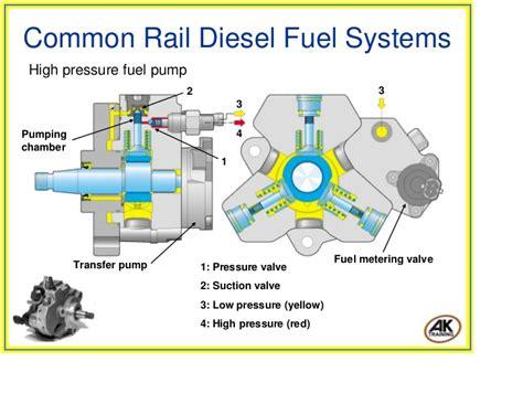 toyota 2c engine diagram toyota 5sfe engine diagram