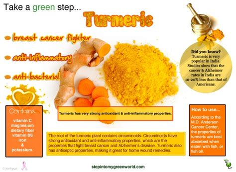 Can Turmeric Detox Symptoms Kill Me by Tumeric A Spice Healthy