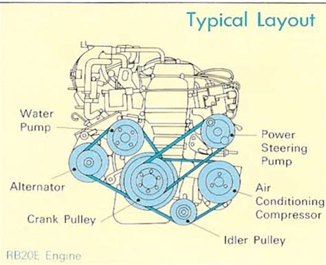 sales abc motors