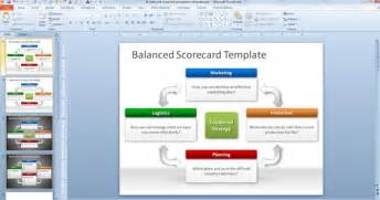 Data Dictionary Sle Template by Free Scorecard Templates Excel