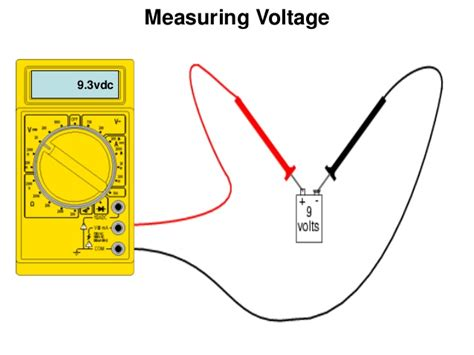 how to check resistor using multimeter pdf how to use a digital multimeter