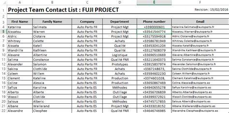 lista de miembros del proyecto management tools