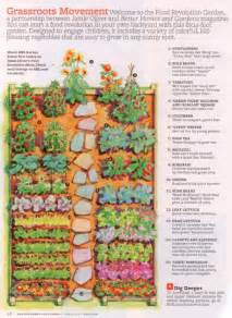 Vegetable Garden Plot Layout Backyard Vegetable Gardens On Vegetable Garden Fences Vegetable Garden Layouts And
