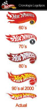 Pinterest ? The world?s catalog of ideas