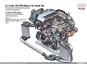 audi a6 3 0 tdi quattro with optional diesel particulate